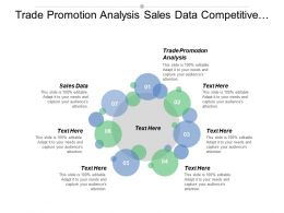 Trade Promotion Analysis Sales Data Competitive Monitoring Technology Trends