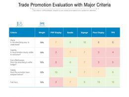 Trade Promotion Evaluation With Major Criteria