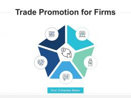 Trade Promotion For Firms Optimization Process Success Analysis Investment Marketing