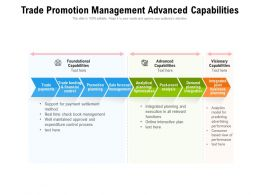 Trade Promotion Management Advanced Capabilities