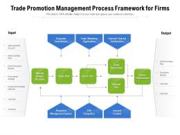 Trade Promotion Management Process Framework For Firms