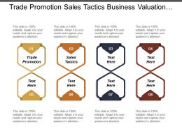 trade promotion sales tactics business valuation management teambuilding cpb