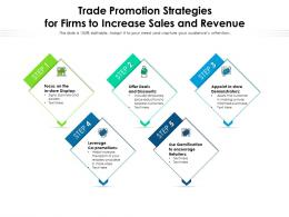 Trade Promotion Strategies For Firms To Increase Sales And Revenue