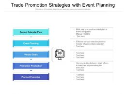 Trade Promotion Strategies With Event Planning