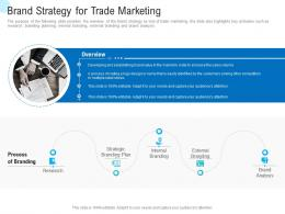 Trade Promotional Tools Brand Strategy For Trade Marketing Ppt Powerpoint Styles Slideshow
