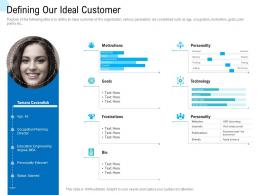 Trade Promotional Tools Defining Our Ideal Customer Ppt Powerpoint Presentation Portfolio