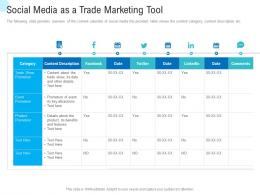 Trade Promotional Tools Social Media As A Trade Marketing Tool Ppt Powerpoint Outline Skills