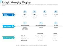 Trade Promotional Tools Strategic Messaging Mapping Ppt Powerpoint Presentation Portfolio