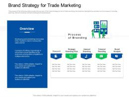 Trade Sales Promotion Brand Strategy For Trade Marketing Ppt Powerpoint Slides Elements