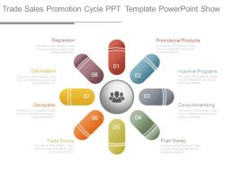 Trade Sales Promotion Cycle Ppt Template Powerpoint Show