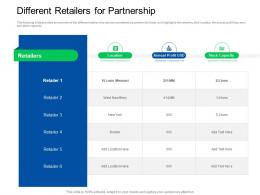 Trade Sales Promotion Different Retailers For Partnership Ppt Powerpoint Samples