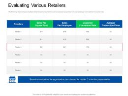 Trade Sales Promotion Evaluating Various Retailers Ppt Powerpoint Presentation Ideas