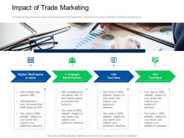 Trade Sales Promotion Impact Of Trade Marketing Ppt Powerpoint Presentation Slide