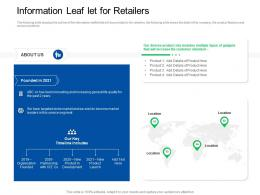 Trade Sales Promotion Information Leaf Let For Retailers Ppt Powerpoint Microsoft