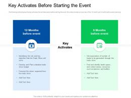 Trade Sales Promotion Key Activates Before Starting The Event Budget Ppt Infographic