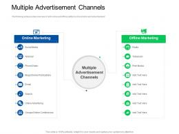 Trade Sales Promotion Multiple Advertisement Channels Ppt Powerpoint Inspiration