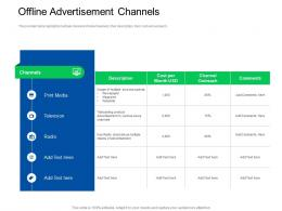 Trade Sales Promotion Offline Advertisement Channels Ppt Powerpoint Structure