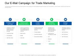 Trade Sales Promotion Our E Mail Campaign For Trade Marketing Ppt Powerpoint Model