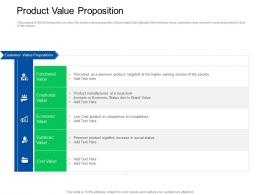 Trade Sales Promotion Product Value Proposition Ppt Powerpoint Presentation Styles