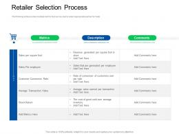 Trade Sales Promotion Retailer Selection Process Ppt Powerpoint Presentation Display