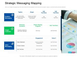 Trade Sales Promotion Strategic Messaging Mapping Ppt Powerpoint Templates