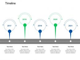 Trade Sales Promotion Timeline Ppt Powerpoint Presentation Gallery Examples