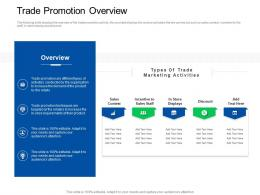 Trade Sales Promotion Trade Promotion Overview Ppt Powerpoint Gallery Example