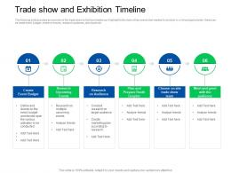 Trade Sales Promotion Trade Show And Exhibition Timeline Ppt Powerpoint Gallery Slides