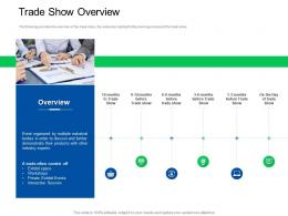 Trade Sales Promotion Trade Show Overview Ppt Powerpoint Presentation Infographic