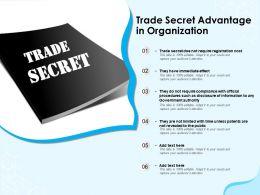 Trade Secret Advantage In Organization