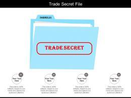 Trade Secret File