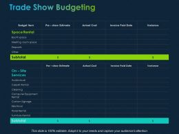 Trade Show Budgeting Custom Signage Ppt Powerpoint Presentation File Maker