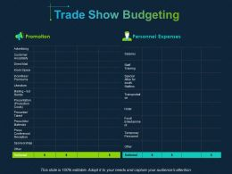 Trade Show Budgeting Ppt Powerpoint Presentation File Layout Ideas