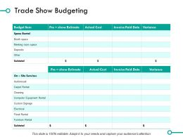 Trade Show Budgeting Ppt Powerpoint Presentation File Layouts
