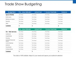 Trade Show Budgeting Ppt Powerpoint Presentation File Model