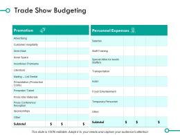 Trade Show Budgeting Table Ppt Powerpoint Presentation File Inspiration