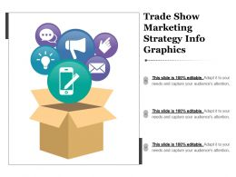 Trade Show Marketing Strategy Info Graphics