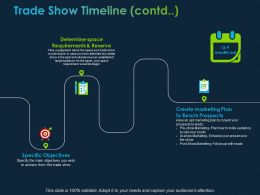 Trade Show Timeline Contd Planning Ppt Powerpoint Presentation File Slideshow