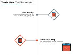 Trade Show Timeline Ppt Powerpoint Presentation File Layout Ideas
