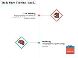 Trade Show Timeline Ppt Powerpoint Presentation File Master Slide