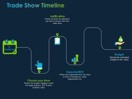 Trade Show Timeline Ppt Powerpoint Presentation File Outfit