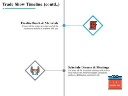 Trade Show Timeline Ppt Powerpoint Presentation File Slide Portrait