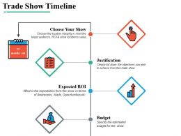 Trade Show Timeline Ppt Powerpoint Presentation Gallery Backgrounds