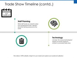 Trade Show Timeline Staff Planning Ppt Powerpoint Presentation File Slides