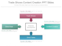 Trade Shows Content Creation Ppt Slides