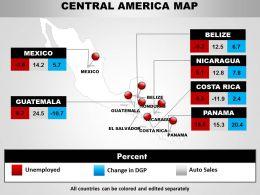 Trade Statistics Of Central America 1314