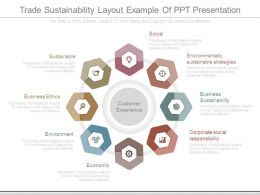 Trade Sustainability Layout Example Of Ppt Presentation