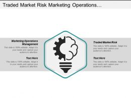 Traded Market Risk Marketing Operations Management M A Phases Cpb