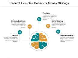 Tradeoff Complex Decisions Money Strategy Persuasion Tactics Distributor Management Cpb