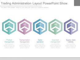 Trading Administration Layout Powerpoint Show